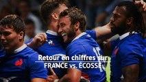 XV de France - Retour sur l'écrasante victoire des Bleus contre l'Écosse