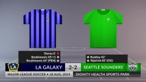 Match Review: LA Galaxy vs Seattle Sounders on 18/08/2019