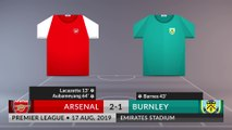 Match Review: Arsenal vs Burnley on 17/08/2019