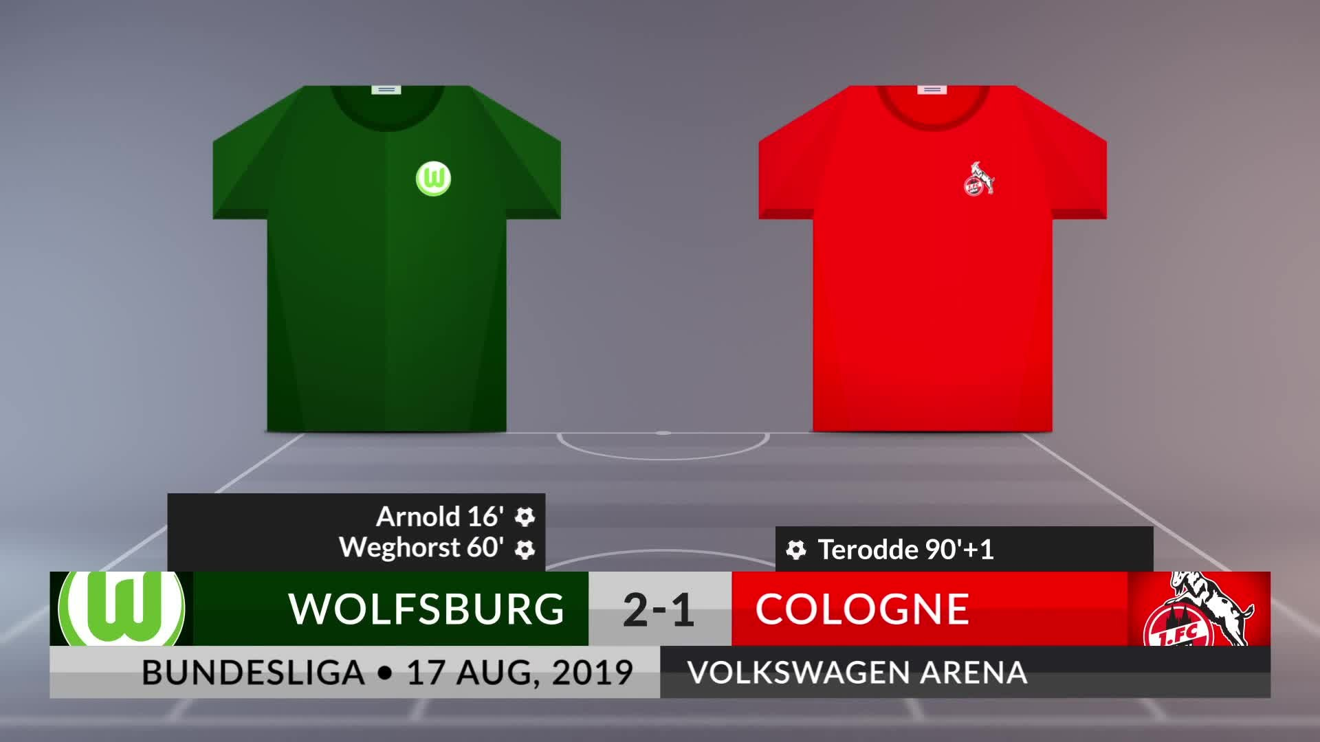 Match Review Wolfsburg Vs Cologne On 17 08 2019 Video Dailymotion