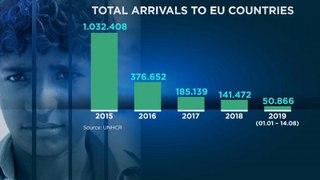 Turquia impede migrantes de partirem em direção à Europa