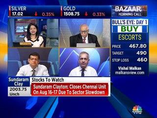 Stock analyst Mitessh Thakkar give buy calls on these stocks