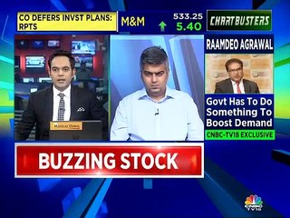 Top stock calls to trade for today by stock analyst Nooresh Merani of Asian Market Securities