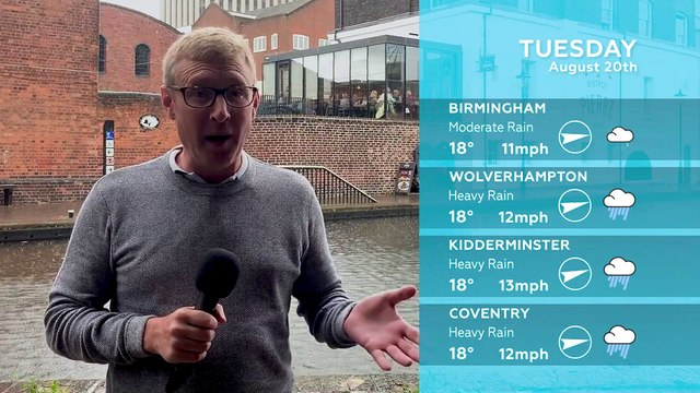WEATHER: August 20th 2019
