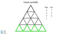 How Many Triangles Are There Learn The Formula For Any Size!