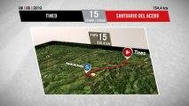 Perfil Etapa 15 - Stage 15 Profile | La Vuelta 19