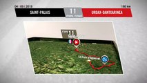 Perfil Etapa 11 - Stage 11 Profile | La Vuelta 19