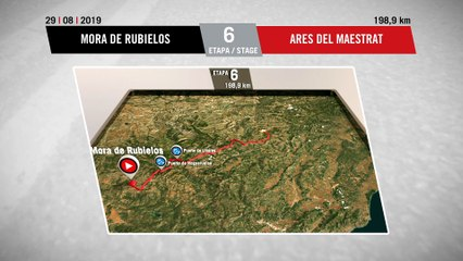 Perfil Etapa 6 - Stage 6 Profile | La Vuelta 19