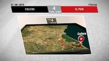 Perfil Etapa 4 - Stage 4 Profile | La Vuelta 19