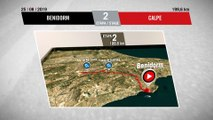 Perfil Etapa 2 - Stage 2 Profile | La Vuelta 19