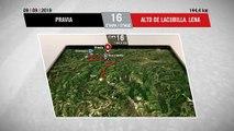Perfil Etapa 16 - Stage 16 Profile | La Vuelta 19