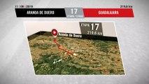 Perfil Etapa 17 - Stage 17 Profile | La Vuelta 19