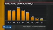 Hong Kong's Economic Outlook Darkens