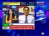 Here are some stock trading ideas from market expert Rahul Mohindar & Mitessh Thakkar