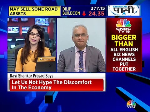 Sunil Subramaniam's views on fundamentals of market