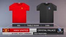 Match Preview: Man United vs Crystal Palace on 24/08/2019