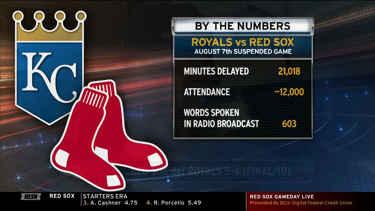 Check Out These Crazy Numbers From Red Sox's Continued Game