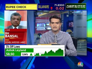 Edelweiss Financial shares reel despite clarification on investment in Kohinoor Group