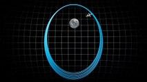 Halo orbit chosen for Gateway space station