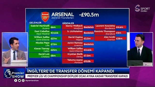 Arsenal'in 2019-2020 sezonu transferleri
