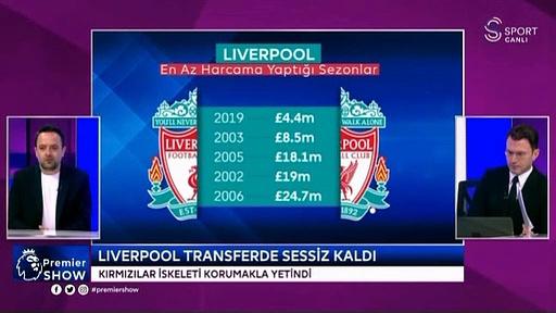 Liverpool'un transfer harcamaları