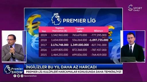 Premier Lig takımlarının son 5 yılda yaptığı harcamalar