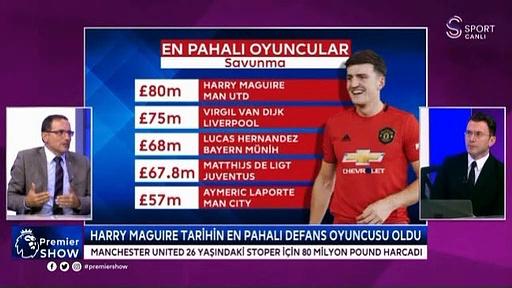 Premier Lig tarihinin en pahalı defans transferleri