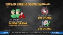 [Update] 305 Orang Meninggal Dunia Akibat Virus Corona