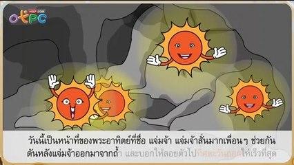 สื่อการเรียนการสอน แจ่มจ้า จ้าแจ่ม ป.2 ภาษาไทย
