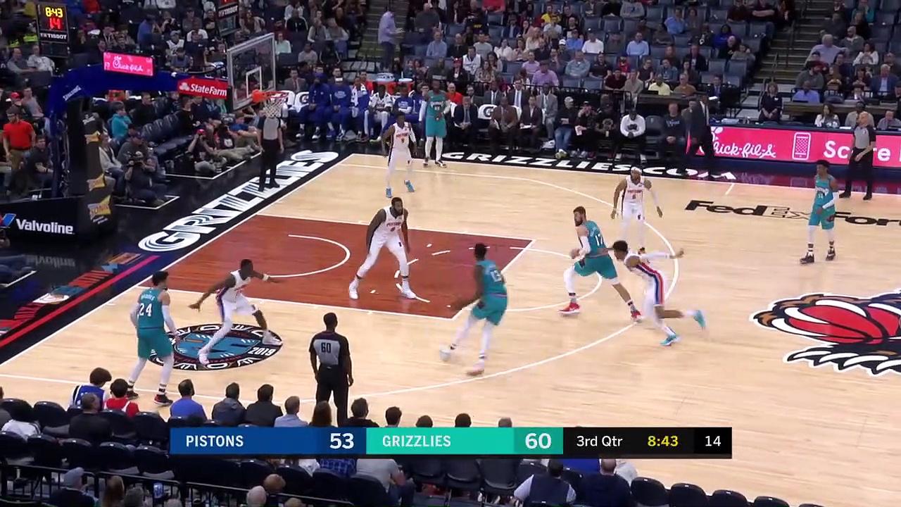 NBA'de Gecenin En Güzel 10 Oyunu | 03.02.2020