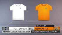 Match Review: Tottenham vs Newcastle on 25/08/2019