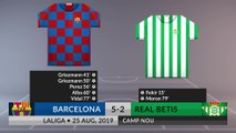 Match Review: Barcelona vs Real Betis on 25/08/2019