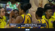 CT Sun Lose To LA Sparks At Staples Center