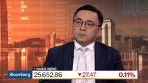 Should You Buy Hong Kong Stocks on Dips?