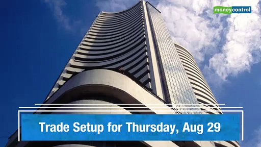 Trade setup for August 29