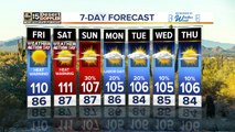 FORECAST UPDATE: Hot start to the Labor Day holiday