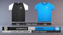 Match Preview: Juventus vs Napoli on 31/08/2019