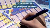 L'EuroMillions en quelques chiffres