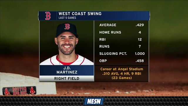 J.D. Martinez Has Been On Fire Offensively Throughout West Coast Trip