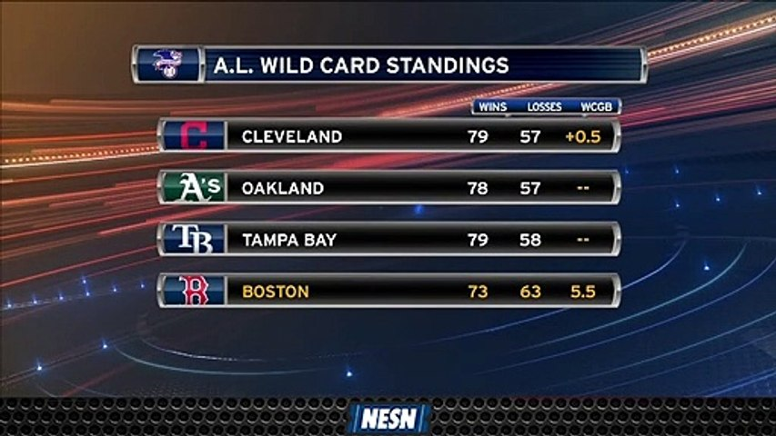 Red Sox Have Long Road To Secure Playoff Berth After Loss Vs. Angels