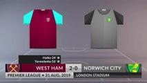 Match Review: West Ham vs Norwich City on 31/08/2019