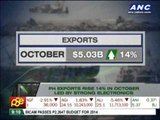 PH exports rise 14 pct in October