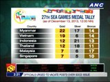 PH bags 14 medals in SEAG