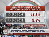 More Pinoys without jobs, gov't data shows