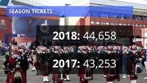 Rangers finance
