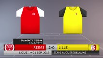Match Review: Reims vs Lille on 01/09/2019