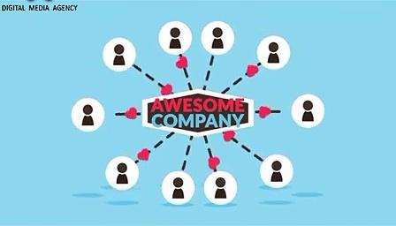 Social Media Marketing Company | Social Media Marketing Services in Ahmedabad | AR DIGITAL MEDIA