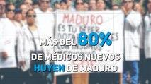 Más del 80% de médicos nuevos huyen de Maduro