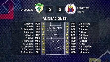 Resumen partido entre La Equidad y Deportivo Pasto Jornada 7 Clausura Colombia