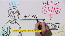 Quelle retraite en fonction de l'âge pivot ou de la durée de cotisation ?